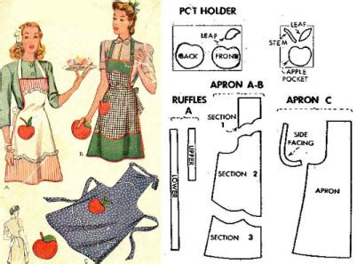 vintage pattern library fashion incubator 187 blog archive 187 free access to the
