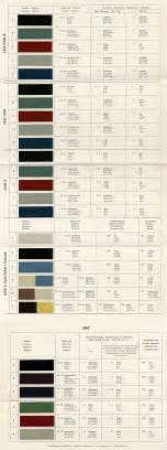 Mercedes Colour Codes Mercedes Ponton Paint Codes Color Charts 169 Www