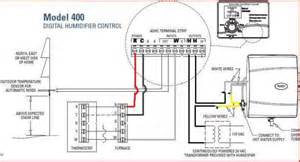 humidifier aprilaire 560 wiring diagram humidifier get free image about wiring diagram