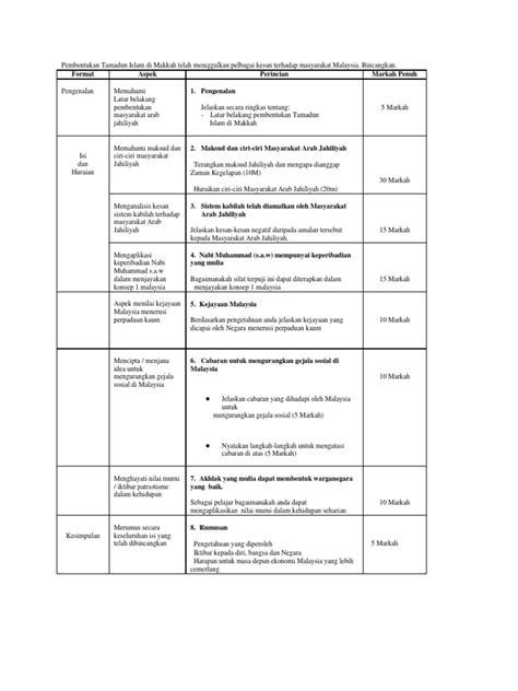 format rumusan artikel contoh skema jawapan sejarah kertas 3 spm 2013 contoh two