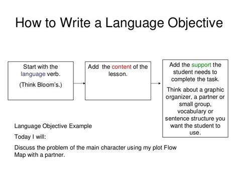 best way to write an objective for a resume 7 best content language objectives images on