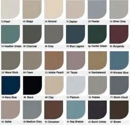 color transition floor transition strip johnsonite