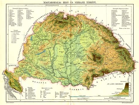 physical map of hungary file physical map of the kingdom of hungary before 1919