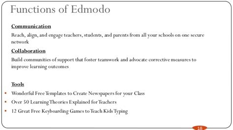 edmodo explained learning contemporary techniques in teaching practices