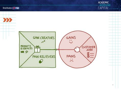 design thinking for startups design thinking for startups palestra ufabc