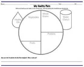 healthy plate template 301 moved permanently