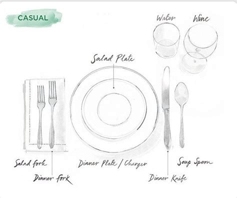 Proper Way To Set Table by The Proper Way To Set A Table For Formal Dinners Trusper