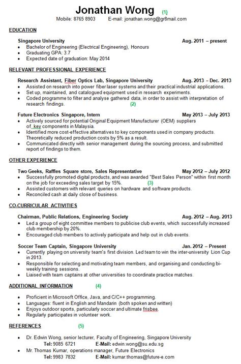 wonderful a resume definition for what goes in a resume what goes on