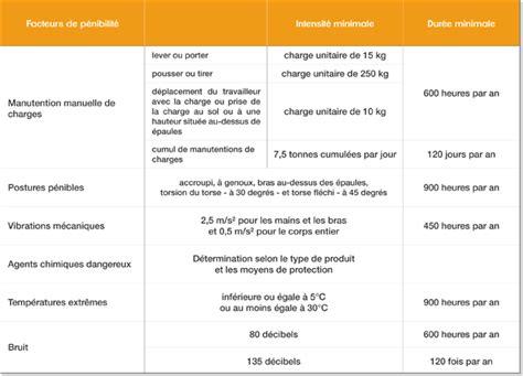Présentation Lettre De Motivation Fonction Publique cabinet d interim airbnb diagnostique analyse et