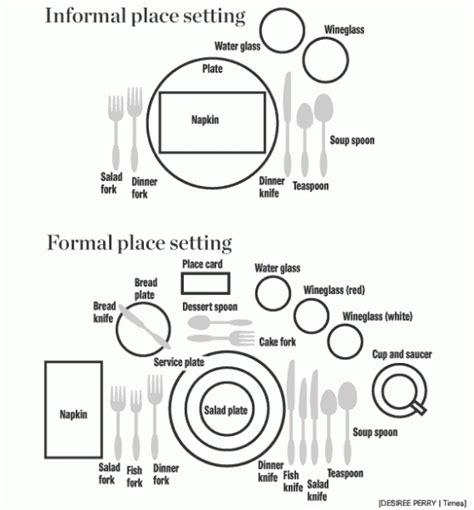 Besteck Richtig Anordnen by Besteck Anordnung Place Settings Tafeln Infografiken