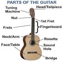 tutorial bermain gitar mudah cara mudah belajar tutorial bermain gitar untuk pemula