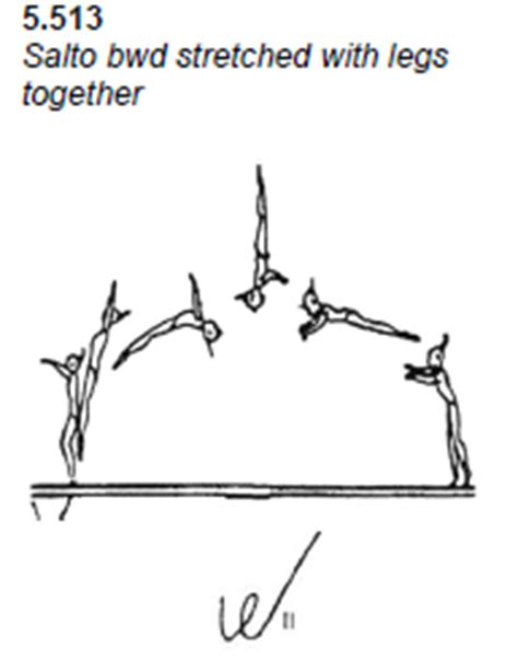 gymnastics back layout tutorial 1000 images about gymnastics drills tutorials on