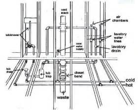 Bathtub Plumbing Layout by Diagram For Plumbing Plumbing Diagrams For Second Story