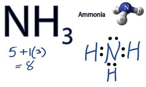 lewis diagram for ammonia nh3 lewis structure how to draw the dot structure for