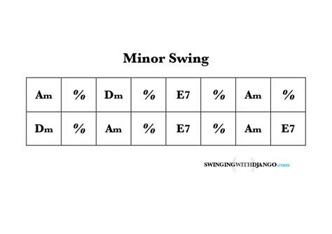 minor swing django reinhardt tab minor swing 25 11 1937 swd