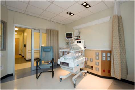 vcu emergency room health beat