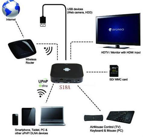 Alat Smart Tv android mini tv mengubah tv biasa menjadi smart tv