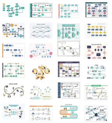webpage flowchart which one is the best website tool for drawing a