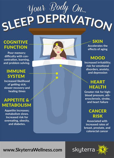 8 Signs Of Sleep Deprivation by Infographic What Does Sleep Deprivation Do To Your