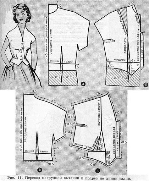 Pattern Drafting Notes   1950s shirt pattern pattern dress c pinterest