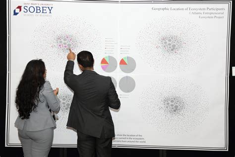 Sobey Mba Ranking by Sobey School Of Business Creating Impact With Purpose