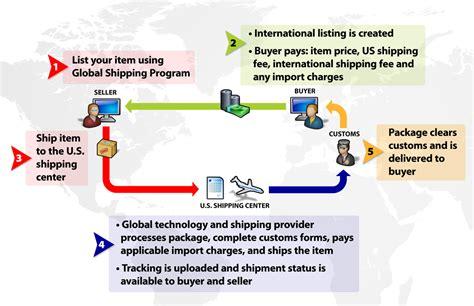 ebay global shipping global shipping program at e bay καταστήματα