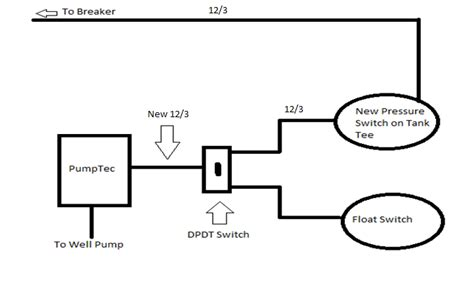how to wire a float switch to a well wiring diagram