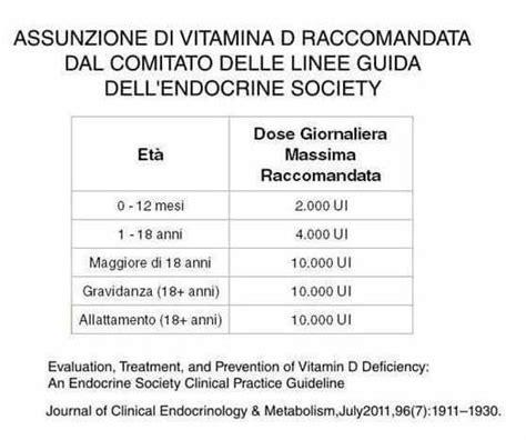 alimenti contenenti vitamina d vitamina d dosaggio fabbisogno giornaliero e quale