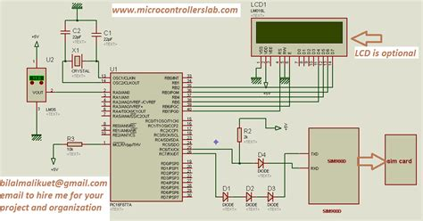 wireless temperature sensor using gsm and microcontroller