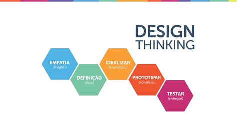 design thinking degree o que home design hostels descolados para se hospedar em