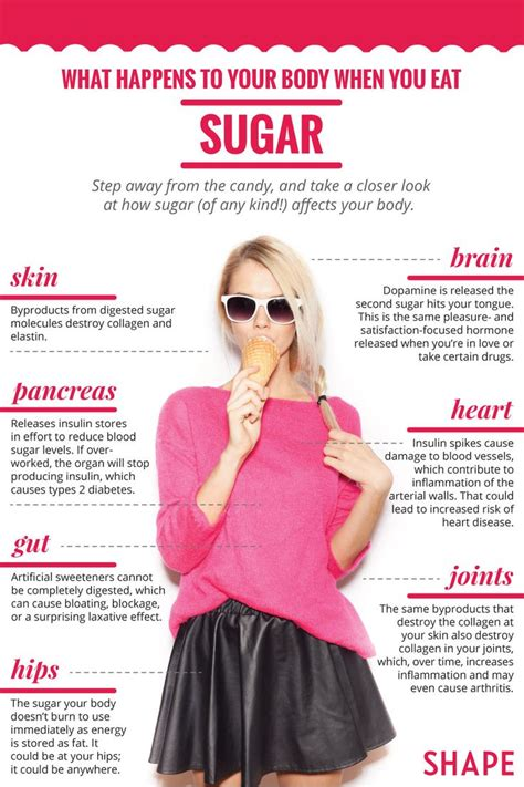 What Does Sugar Detox Do To Your by This Is What Really Happens To Your On Sugar