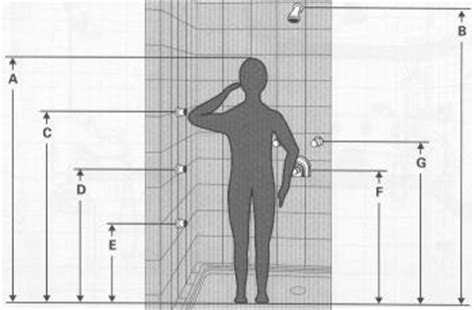 Standard Shower Faucet Height by Shower Spray Heights