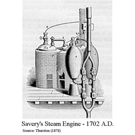 savery s steam engine diagram who invented the steam engine and in what year
