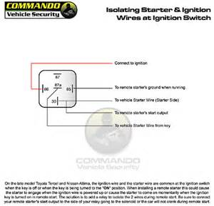 jeepster commando wiring starter jeepster free engine image for user manual