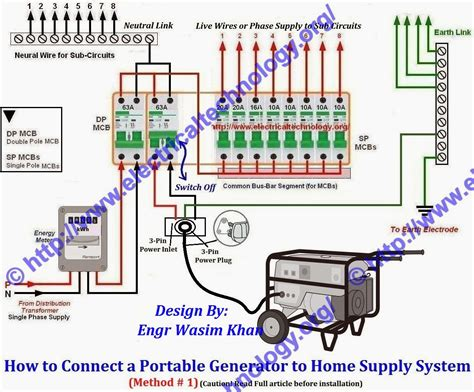 how to wire generator to house single phase 120 240 motor wiring diagram get free image about wiring diagram