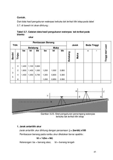 Ilmu Tanah By Tb Pabona ilmu ukur tambang