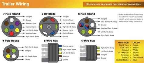 trailer wiring color code diagram american trailers