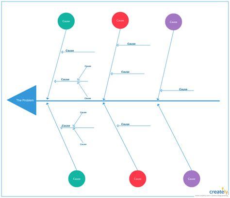 brainstorming diagram 7 visual brainstorming techniques to generate ideas