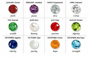 what is january s birthstone color birthstone chart facts folklore