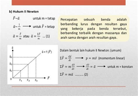 Fisika Fisika Dasar fisika dasar 1 dinamika partikel