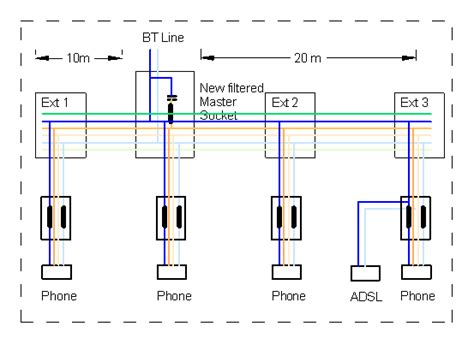 broadband wiring diagram telephone extension socket