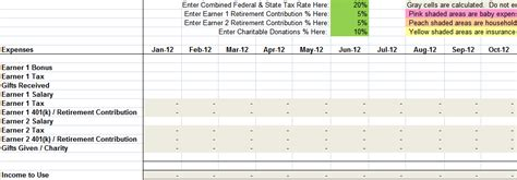 living budget template free sle monthly expenses spreadsheet what does