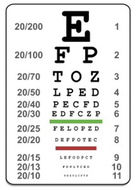 printable eye test chart australia snellen eye chart