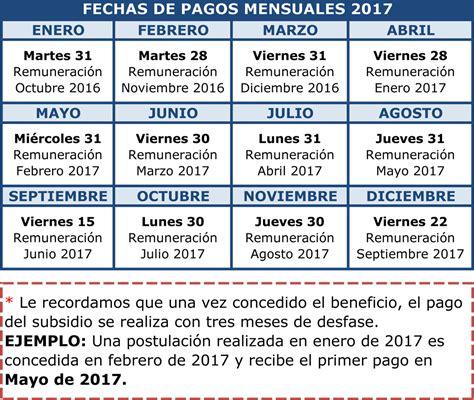 revisa el calendario 2017 de pagos bono trabajo mujer