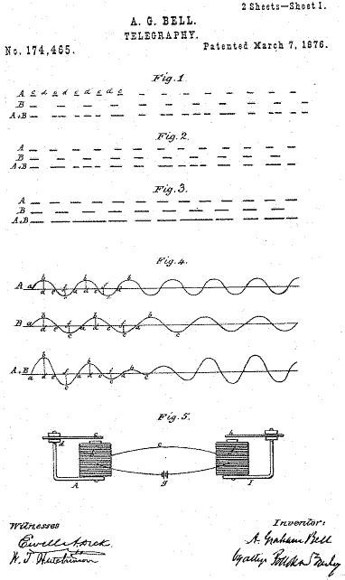alexander graham bell biography timeline alexander graham bell telephone invention timeline