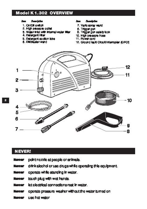 karcher 395 parts diagram karcher get free image about