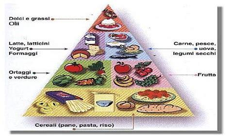 alimentazione e malattie salute domani cibo e malattia gli alimenti curano