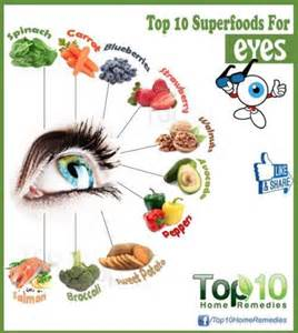 how to better your eye vision top foods for eye health health fitness tips