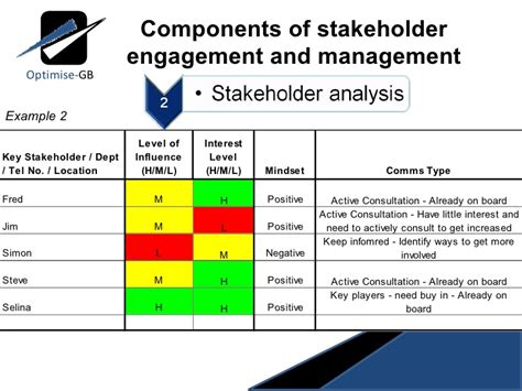 stakeholder engagement template choice image templates
