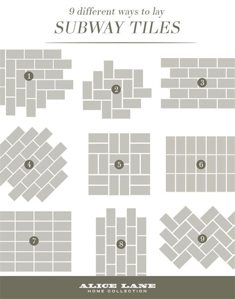 how to lay out a kitchen 9 different ways to lay subway tiles subway tiles alice